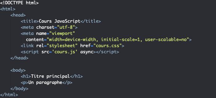 Code support HTML pour présentation de la méthode confirm de Window en JavaScript