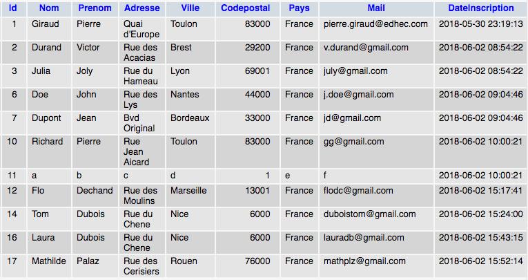 Requête préparée PDO PHP avec bindvalue et marqueurs interrogatifs