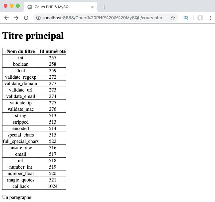 Exemple d'utilisation de la fonction filter_id en PHP