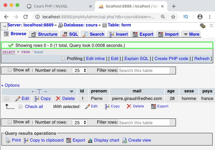 Les données du formulaire ont bien été récupérées et stockées dans notre base mysql avec pdo en php