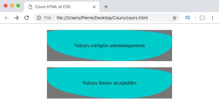 Résultat de l'exemple de passage de valeurs aberrantes à border-radius