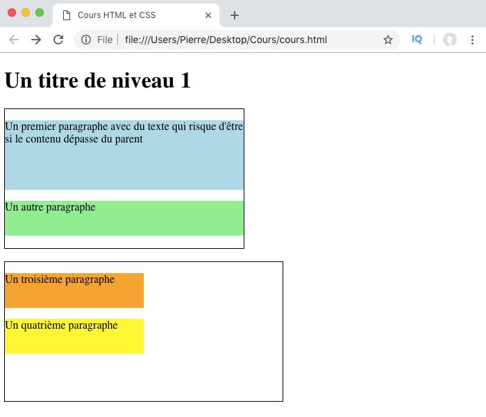 Résultat de la gestion des problèmes de dépassent avec overflow hidden en CSS