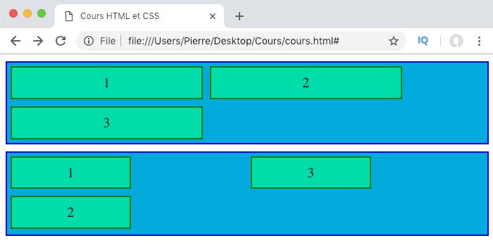 Flex-flow CSS est la notation abrégée de flex-direction et flex-wrap