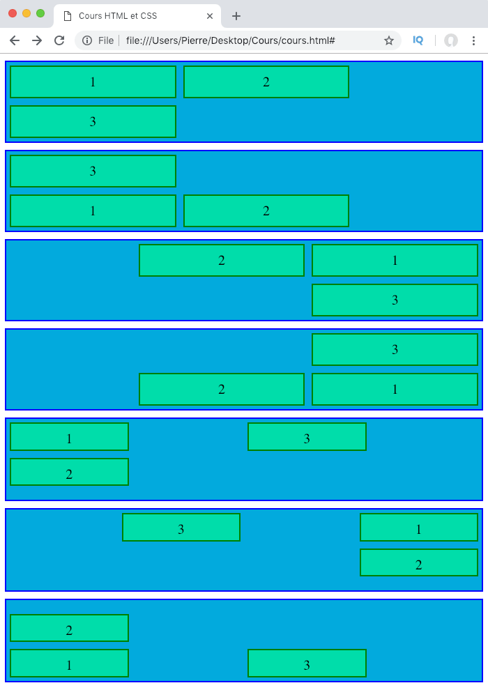 Gestion du dépassement des éléments flexibles avec flex-wrap