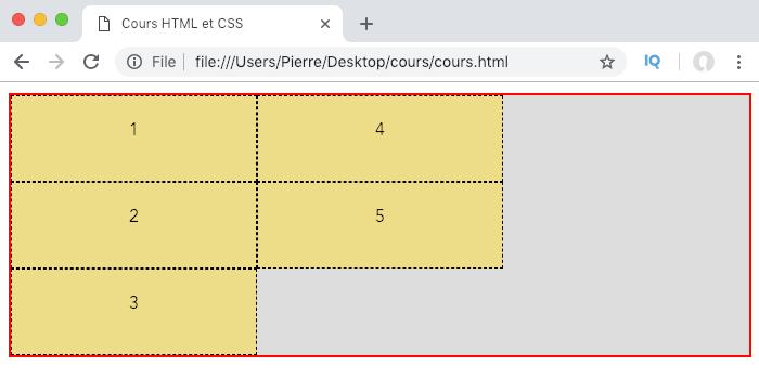 On utilise la propriété grid-auto-flow et sa valeur column pour placer les éléments de grille en colonne