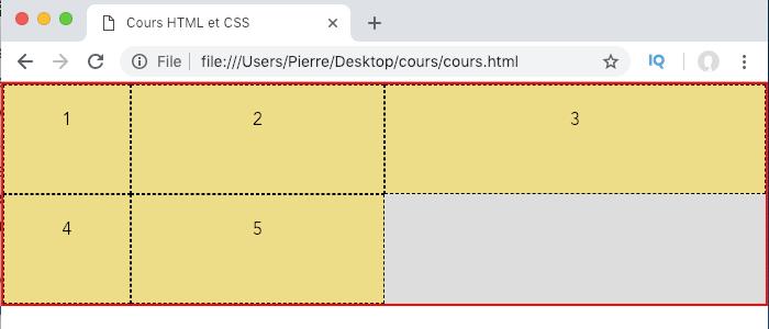 On définit des tailles de base pour nos lignes et colonnes de grille en CSS avec grid-auto-rows et grid-auto-columns