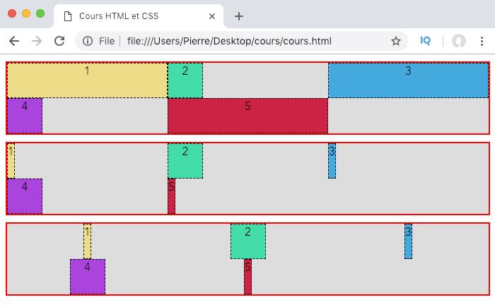 On aligne les éléments ou les pistes d'une grille par rapport à l'axe en ligne avec justify-items
