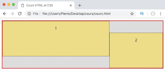 On peut créer des lignes implicites dans une grille CSS pour positionner des éléments