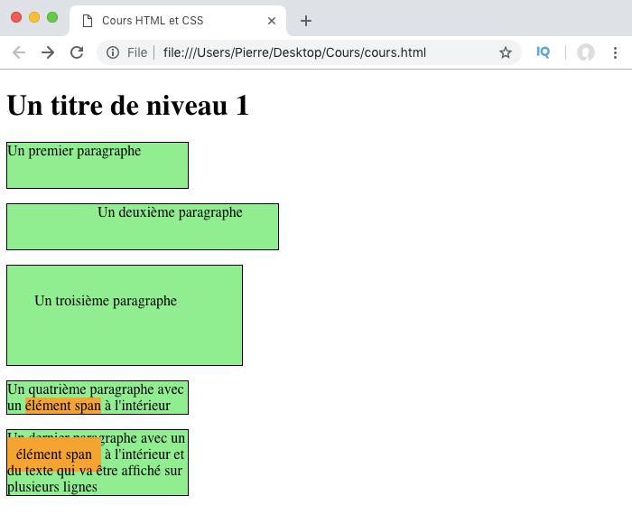 Illustration de l'Impact padding CSS sur autres éléments