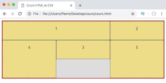 Nos éléments sont placés dans notre grille CSS