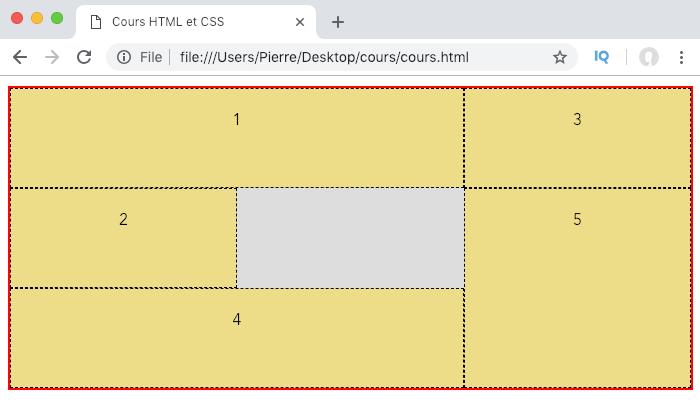 On utilise des zones de grille pour positionner nos éléments