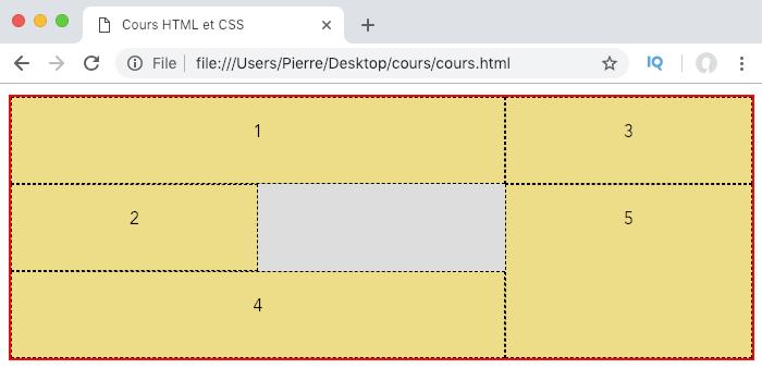 On positionne les éléments de grille en CSS en utilisant la numérotation des lignes