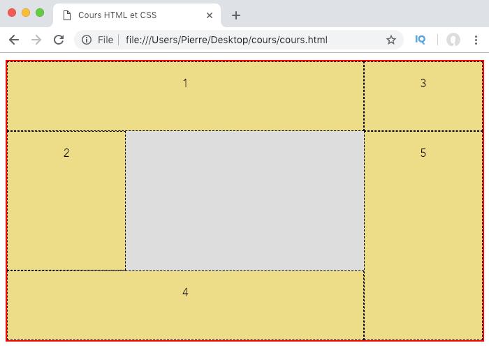 On utilise les propriétés CSS raccourcies grid-column et grid-row pour définir la structure de notre grille CSS