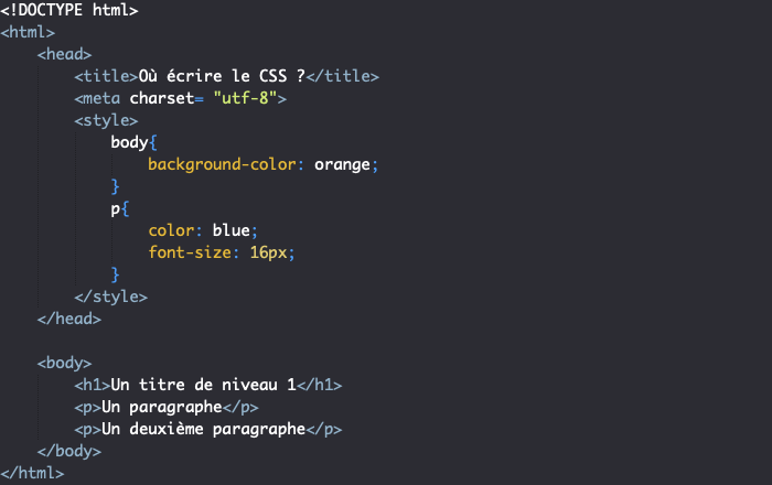 On peut placer le code CSS dans un élément style dans notre fichier HTML