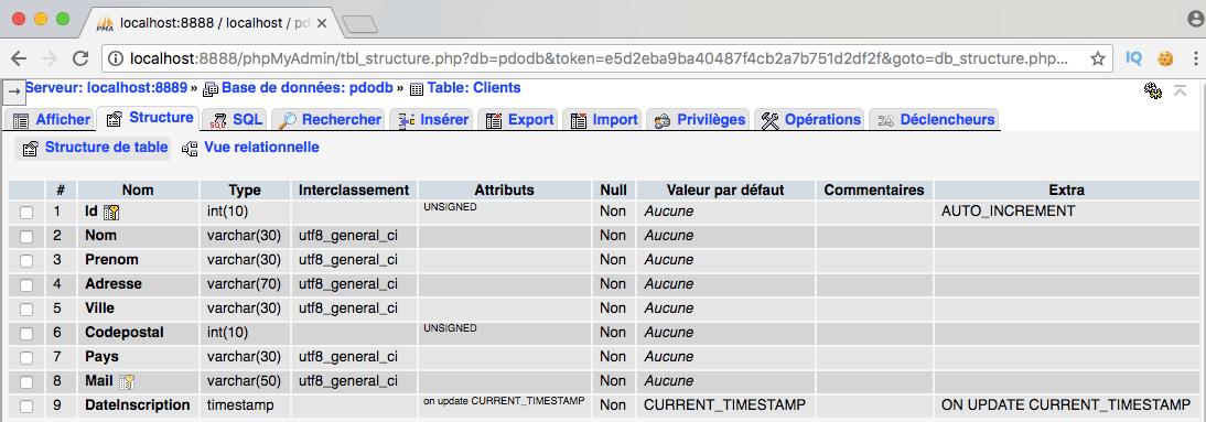 On vérifie dans phpmyadmin que les tables de notre base ont bien été créées avec pdo en php