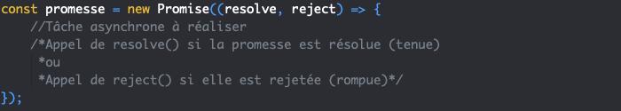 Création promesse Promise JavaScript