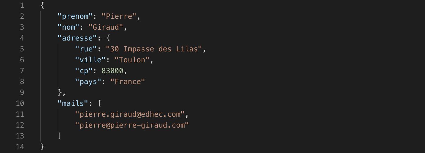 Exemple de données au format JSON