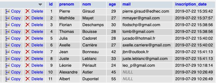Résultat de la requête SQL INSERT INTO pour insérer plusieurs entrées en base de données MySQL