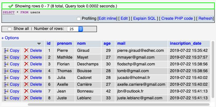 SQL SELECT all * résultat