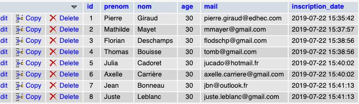 Résultat de requête SQL pour mettre à jour toutes les entrées de la table
