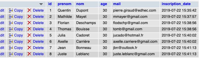Résultat de requête SQL UPDATE pour mettre à jour les données de plusieurs colonnes