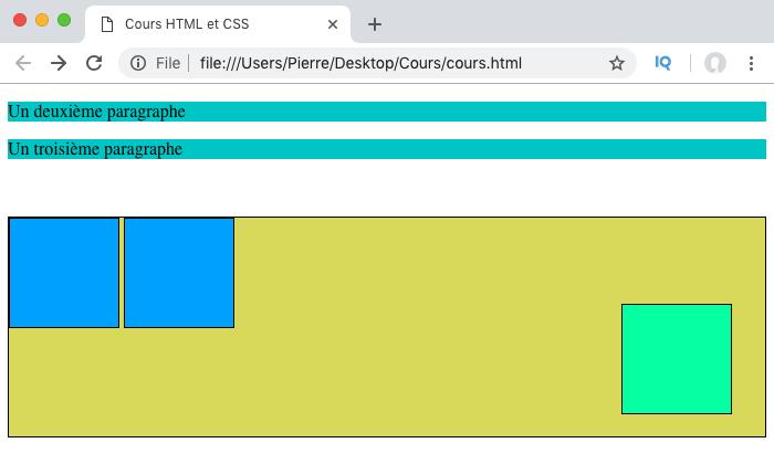 Résultat de l'utilisation de position absolute en CSS